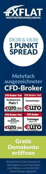 FXFlat Broker Erfahrungen